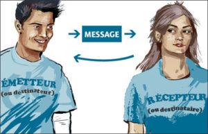 La base de la communication
